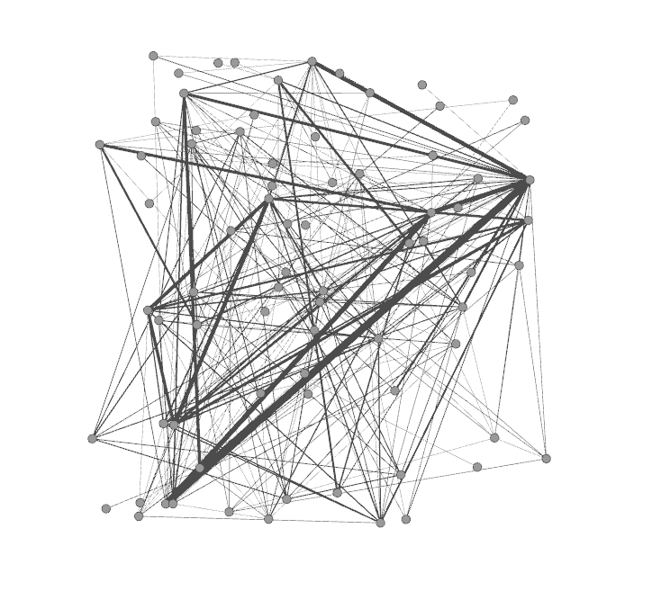 A node-link graph with several nodes and images.